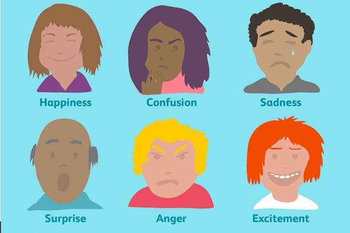 روانشناسی زبان بدن چیست