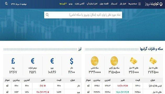 اخبار اقتصاد و تجارت , بازار طلا ارز و دلار